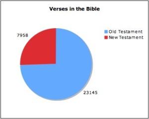 verses-in-bible1